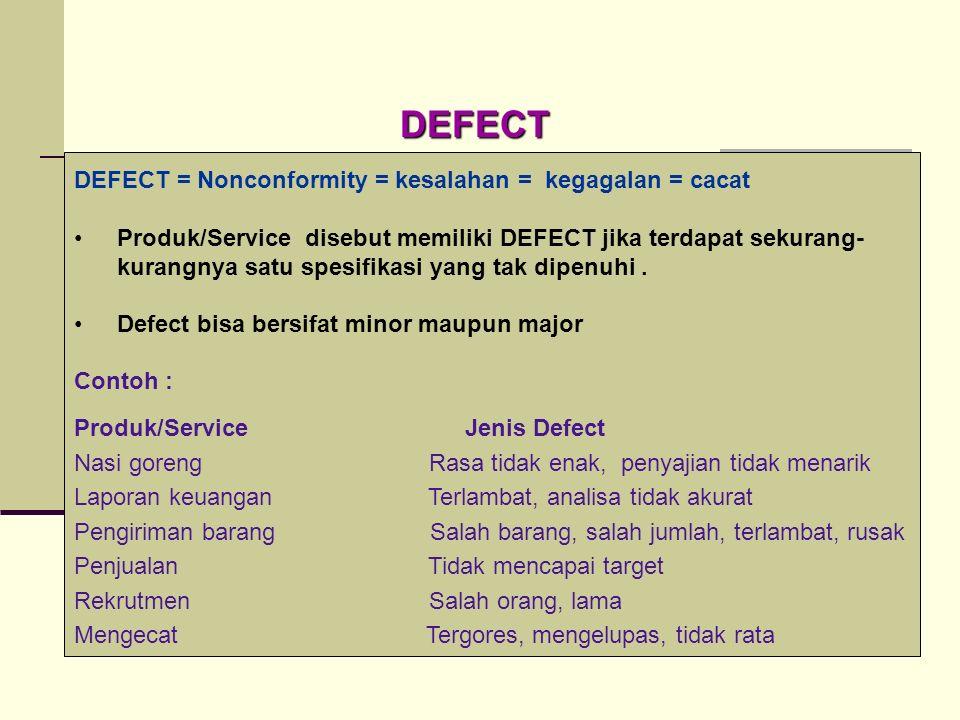 DEFECT = Nonconformity = kesalahan = kegagalan = cacat Produk/Service disebut memiliki DEFECT jika terdapat sekurang- kurangnya satu spesifikasi yang tak dipenuhi.