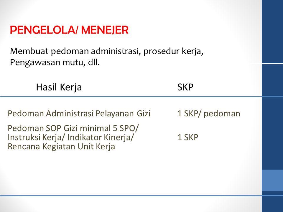 Hasil KerjaSKP Pedoman Administrasi Pelayanan Gizi1 SKP/ pedoman Pedoman SOP Gizi minimal 5 SPO/ Instruksi Kerja/ Indikator Kinerja/ 1 SKP Rencana Keg