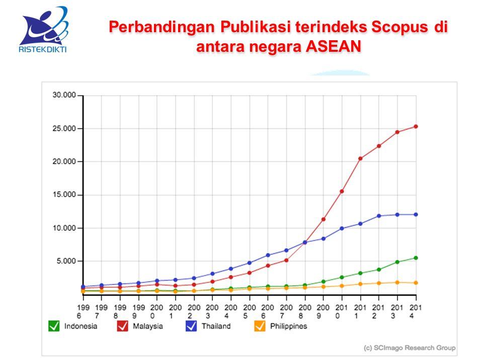 15 Perbandingan Publikasi terindeks Scopus di antara negara ASEAN