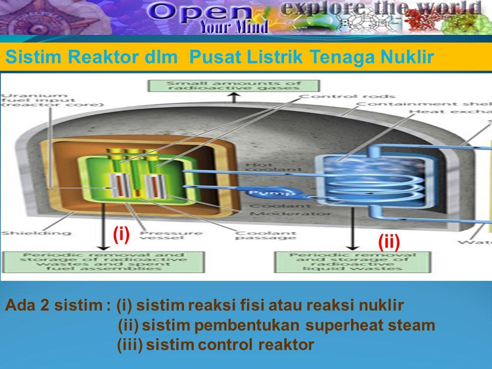 Sistim Reaktor dlm Pusat Listrik Tenaga Nuklir Ada 2 sistim : (i) sistim reaksi fisi atau reaksi nuklir (ii) sistim pembentukan superheat steam (iii) sistim control reaktor (i) (ii)