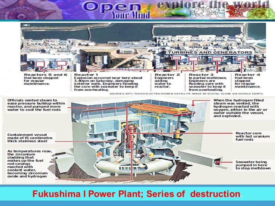 Fukushima I Power Plant; Series of destruction.