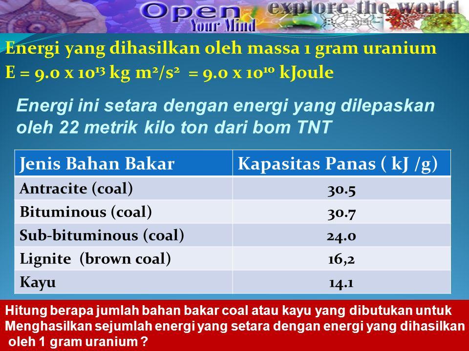 Energi yang dihasilkan oleh massa 1 gram uranium E = 9.0 x 10 13 kg m 2 /s 2 = 9.0 x 10 10 kJoule Energi ini setara dengan energi yang dilepaskan oleh 22 metrik kilo ton dari bom TNT Jenis Bahan BakarKapasitas Panas ( kJ /g) Antracite (coal)30.5 Bituminous (coal)30.7 Sub-bituminous (coal)24.0 Lignite (brown coal)16,2 Kayu14.1 Hitung berapa jumlah bahan bakar coal atau kayu yang dibutukan untuk Menghasilkan sejumlah energi yang setara dengan energi yang dihasilkan oleh 1 gram uranium ?