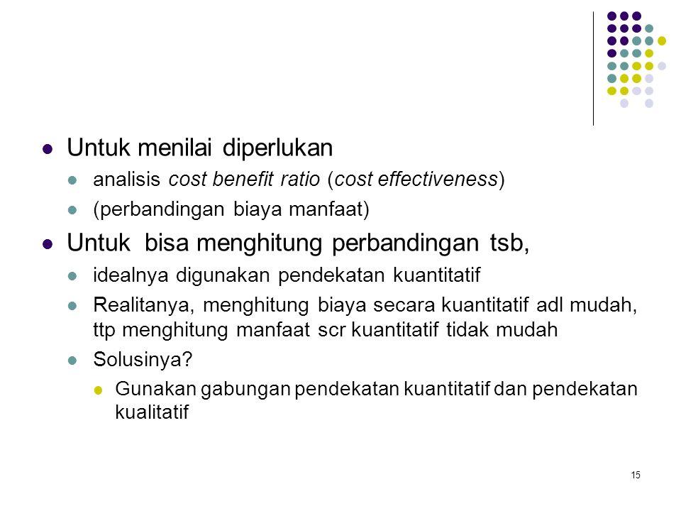 14 Nilai Informasi Ditentukan dua hal: manfaat (benefit) biaya (cost) Informasi dikatakan bernilai jika: Manfaat > biaya manfaat yg dirasakan lebih besar drpd biaya mendapatkannya