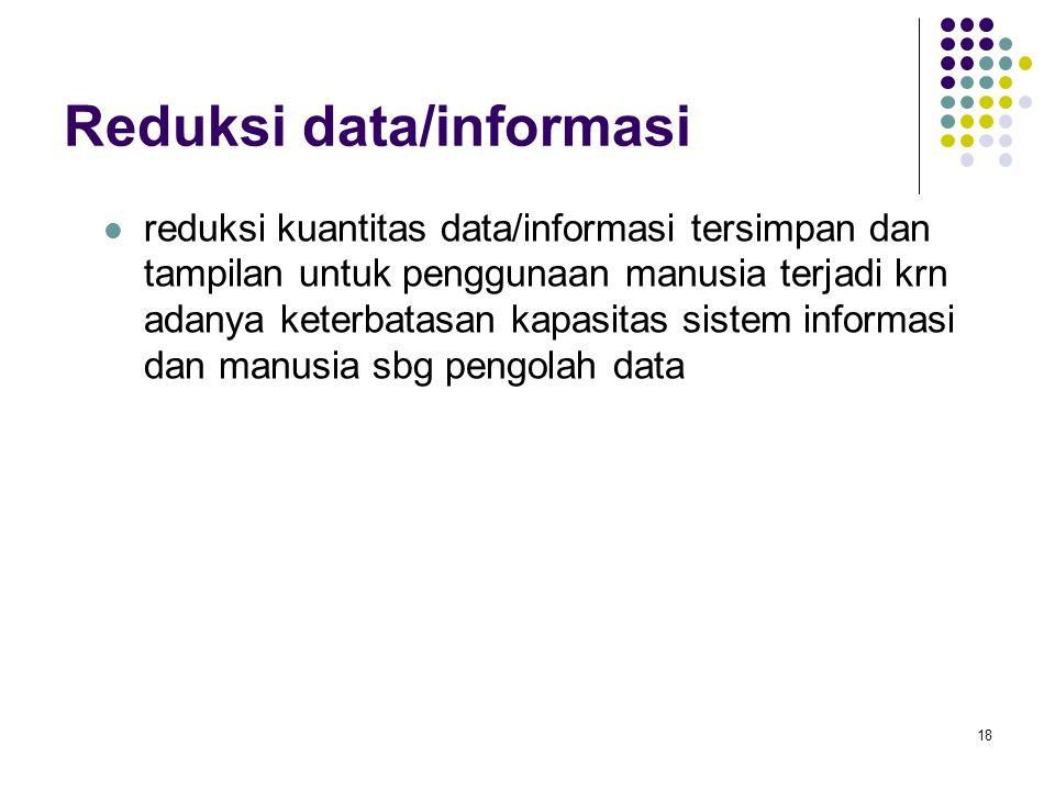 17 Redudancy data/informasi Redudancy = kerangkapan/duplikasi Secara teoritik, redudancy data adalah hal yg buruk Mengapa.