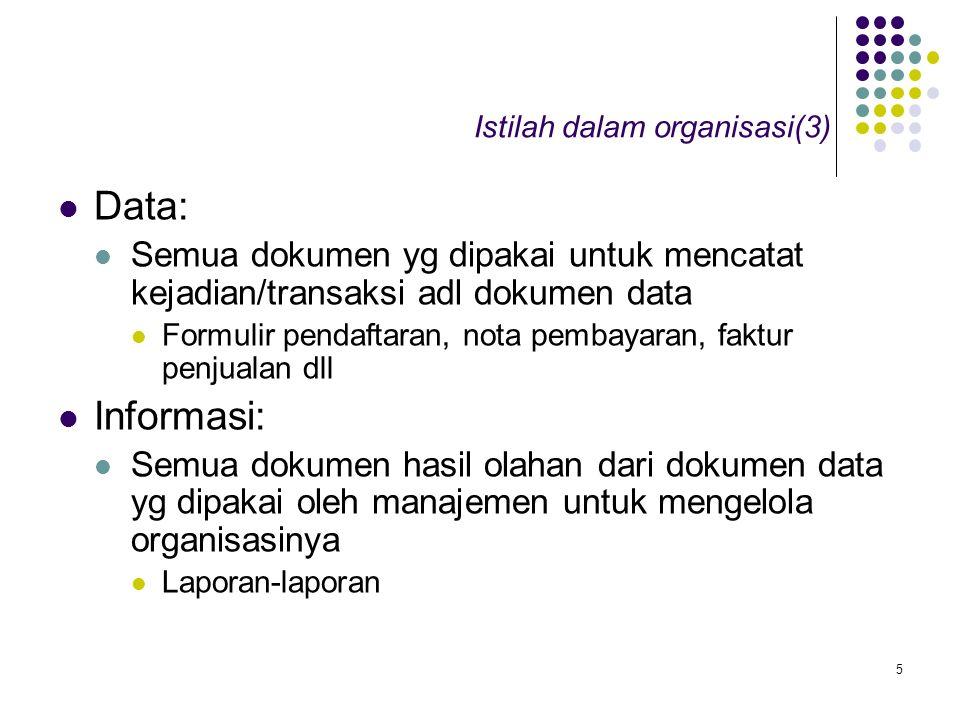 5 Istilah dalam organisasi(3) Data: Semua dokumen yg dipakai untuk mencatat kejadian/transaksi adl dokumen data Formulir pendaftaran, nota pembayaran, faktur penjualan dll Informasi: Semua dokumen hasil olahan dari dokumen data yg dipakai oleh manajemen untuk mengelola organisasinya Laporan-laporan
