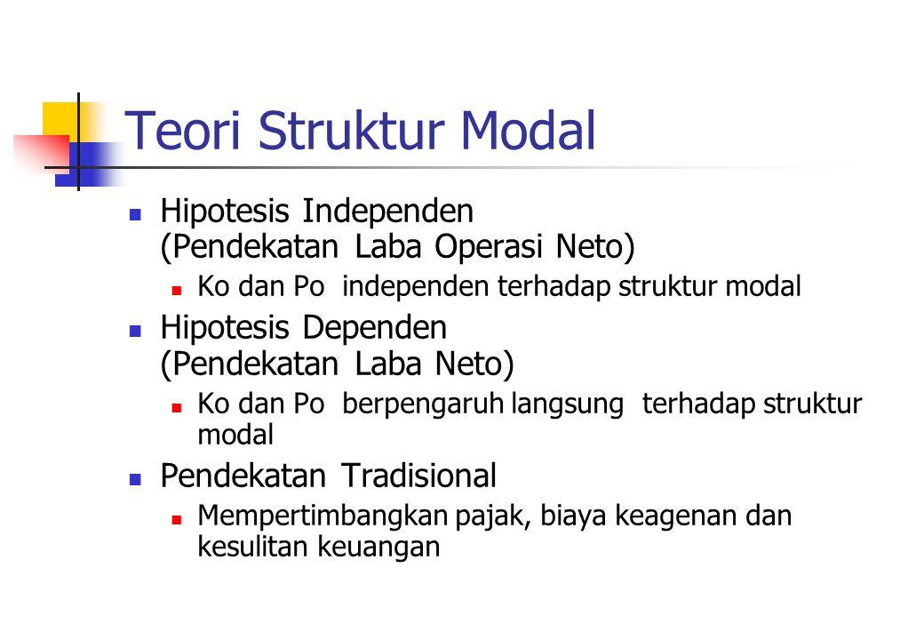 Teori Struktur Modal Hipotesis Independen (Pendekatan Laba Operasi Neto) Ko dan Po independen terhadap struktur modal Hipotesis Dependen (Pendekatan L