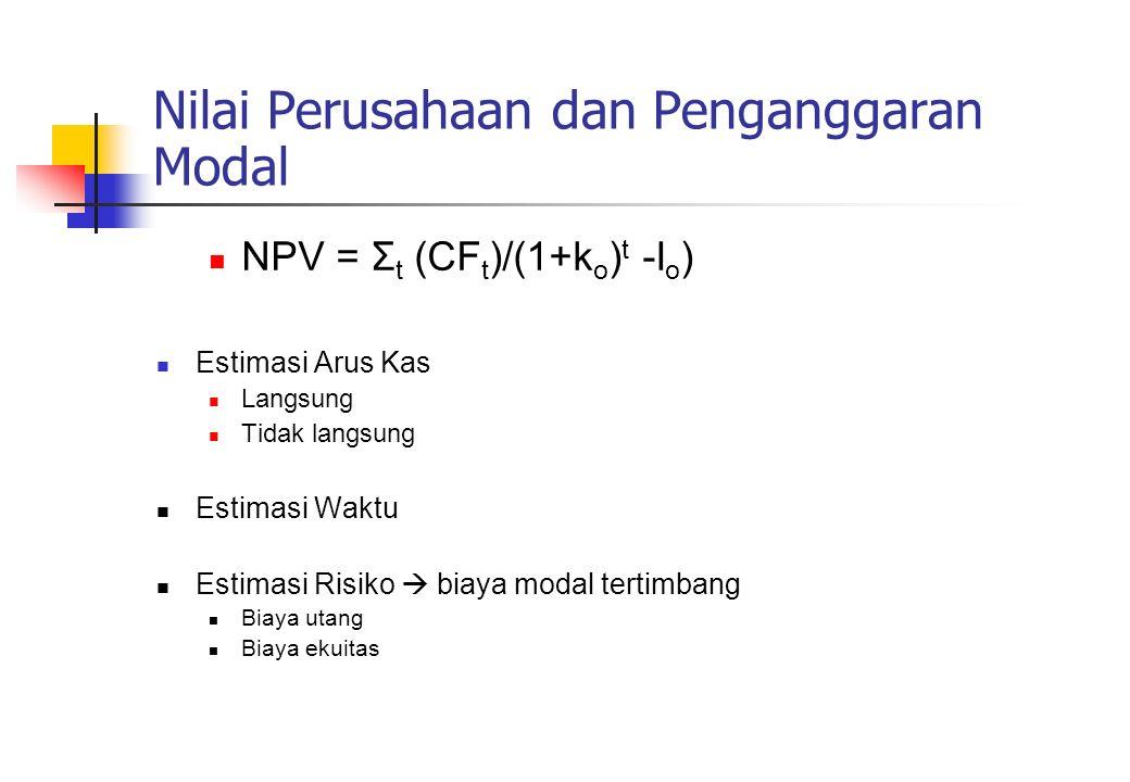 Nilai Perusahaan dan Penganggaran Modal NPV = Σ t (CF t )/(1+k o ) t -I o ) Estimasi Arus Kas Langsung Tidak langsung Estimasi Waktu Estimasi Risiko 