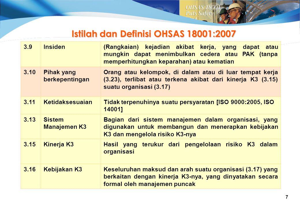 7 3.9Insiden(Rangkaian) kejadian akibat kerja, yang dapat atau mungkin dapat menimbulkan cedera atau PAK (tanpa memperhitungkan keparahan) atau kematian 3.10Pihak yang berkepentingan Orang atau kelompok, di dalam atau di luar tempat kerja (3.23), terlibat atau terkena akibat dari kinerja K3 (3.15) suatu organisasi (3.17) 3.11KetidaksesuaianTidak terpenuhinya suatu persyaratan [ISO 9000:2005, ISO 14001] 3.13Sistem Manajemen K3 Bagian dari sistem manajemen dalam organisasi, yang digunakan untuk membangun dan menerapkan kebijakan K3 dan mengelola risiko K3-nya 3.15Kinerja K3Hasil yang terukur dari pengelolaan risiko K3 dalam organisasi 3.16Kebijakan K3Keseluruhan maksud dan arah suatu organisasi (3.17) yang berkaitan dengan kinerja K3-nya, yang dinyatakan secara formal oleh manajemen puncak Istilah dan Definisi OHSAS 18001:2007