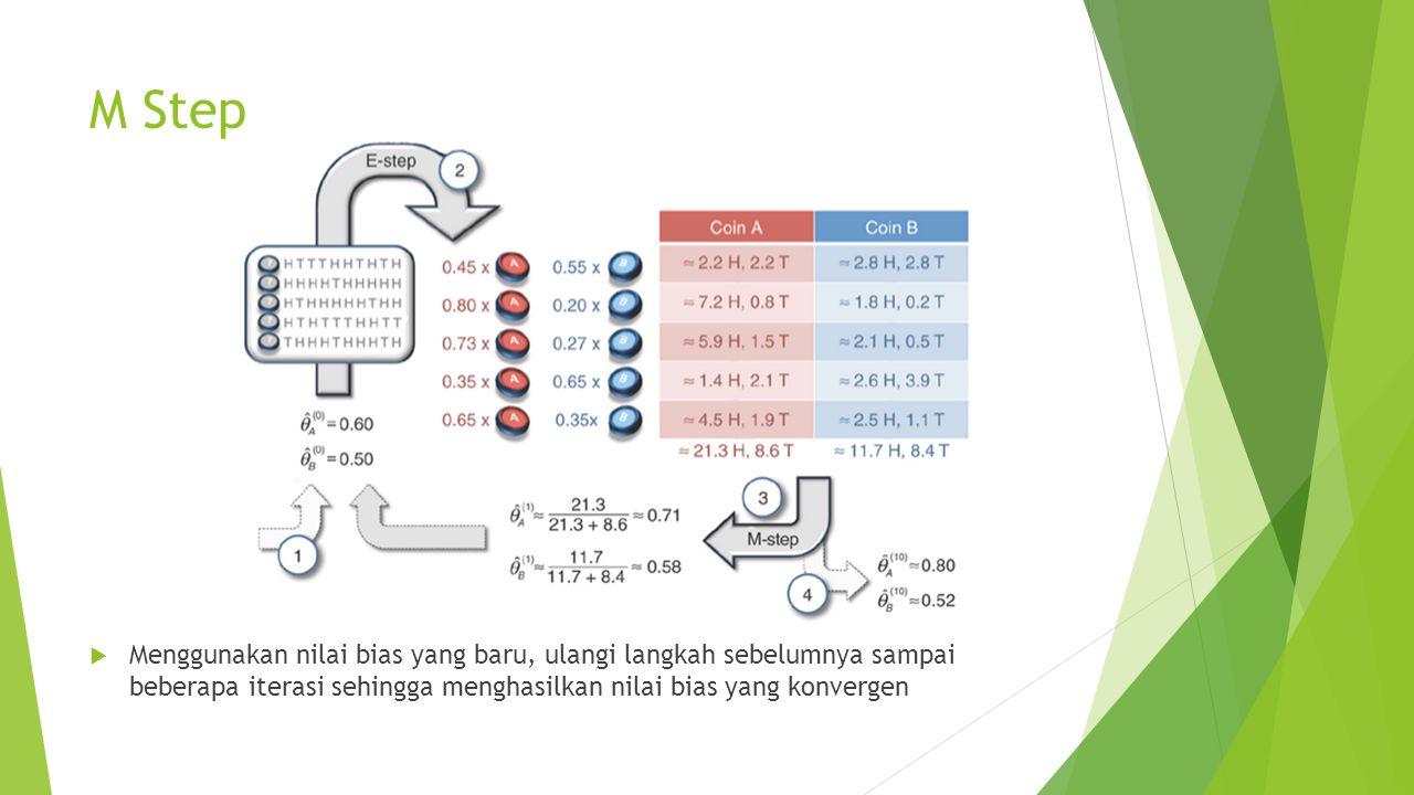 M Step  Menggunakan nilai bias yang baru, ulangi langkah sebelumnya sampai beberapa iterasi sehingga menghasilkan nilai bias yang konvergen