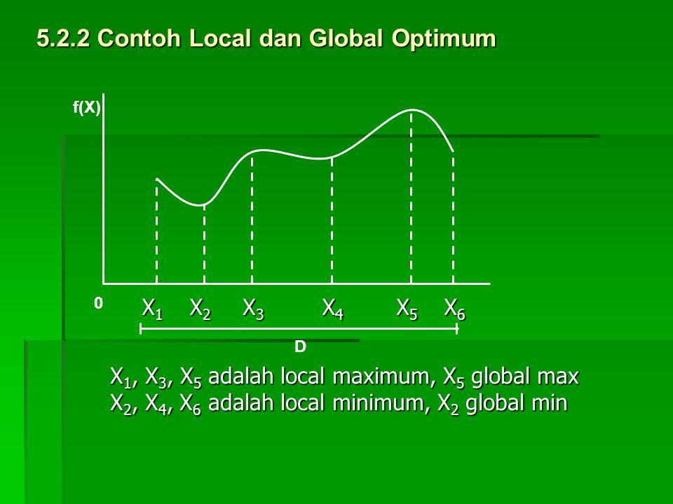 X 1, X 3, X 5 adalah local maximum, X 5 global max X 2, X 4, X 6 adalah local minimum, X 2 global min 5.2.2 Contoh Local dan Global Optimum X1X1X1X1 X