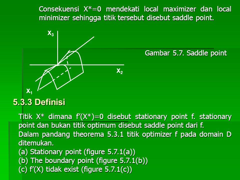 Consekuensi X*=0 mendekati local maximizer dan local minimizer sehingga titik tersebut disebut saddle point. Gambar 5.7. Saddle point X1X1 X2X2 X3X3 T