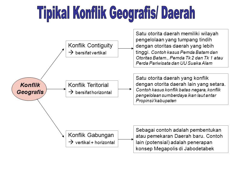 Konflik Geografis Konflik Contiguity  bersifat vertikal Konflik Teritorial  bersifat horizontal Konflik Gabungan  vertikal + horizontal Satu otorita daerah memiliki wilayah pengelolaan yang tumpang tindih dengan otoritas daerah yang lebih tinggi.