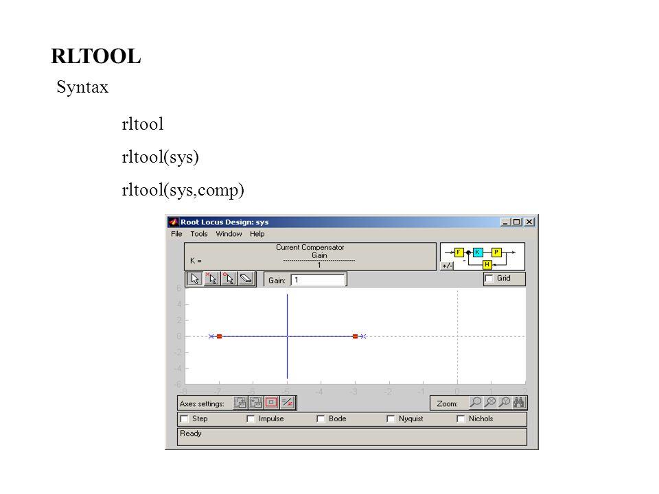 Syntax rltool rltool(sys) rltool(sys,comp) RLTOOL