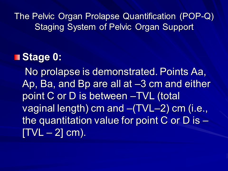 The Pelvic Organ Prolapse Quantification (POP-Q) Staging System of Pelvic Organ Support Stage 0: No prolapse is demonstrated. Points Aa, Ap, Ba, and B