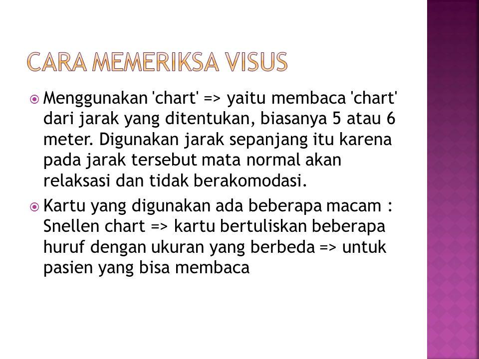 Menggunakan chart => yaitu membaca chart dari jarak yang ditentukan, biasanya 5 atau 6 meter.