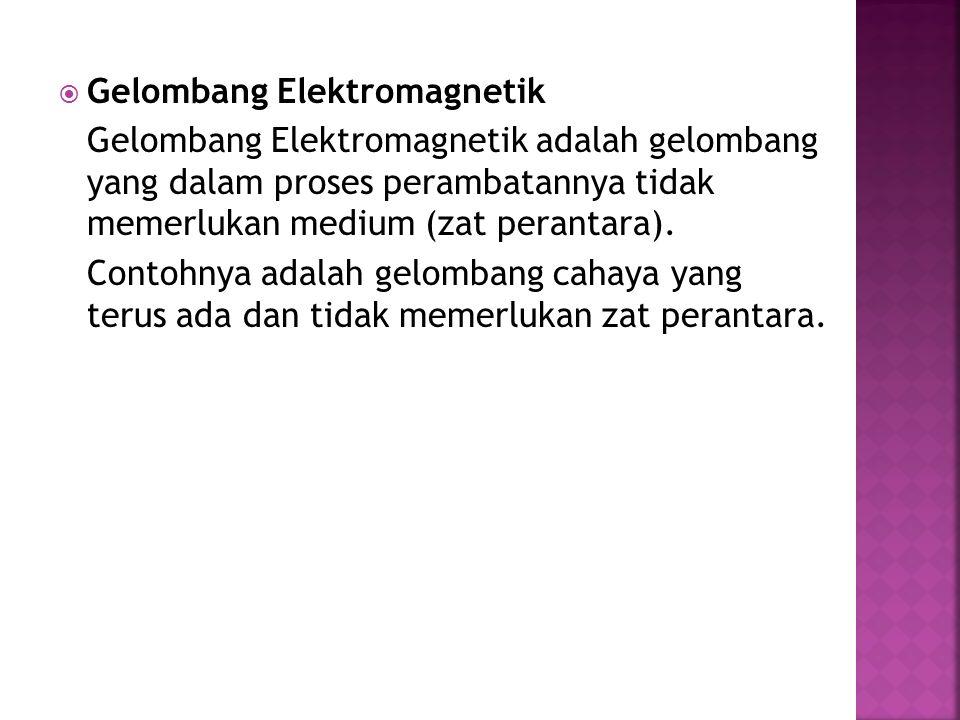  Gelombang Elektromagnetik Gelombang Elektromagnetik adalah gelombang yang dalam proses perambatannya tidak memerlukan medium (zat perantara). Contoh