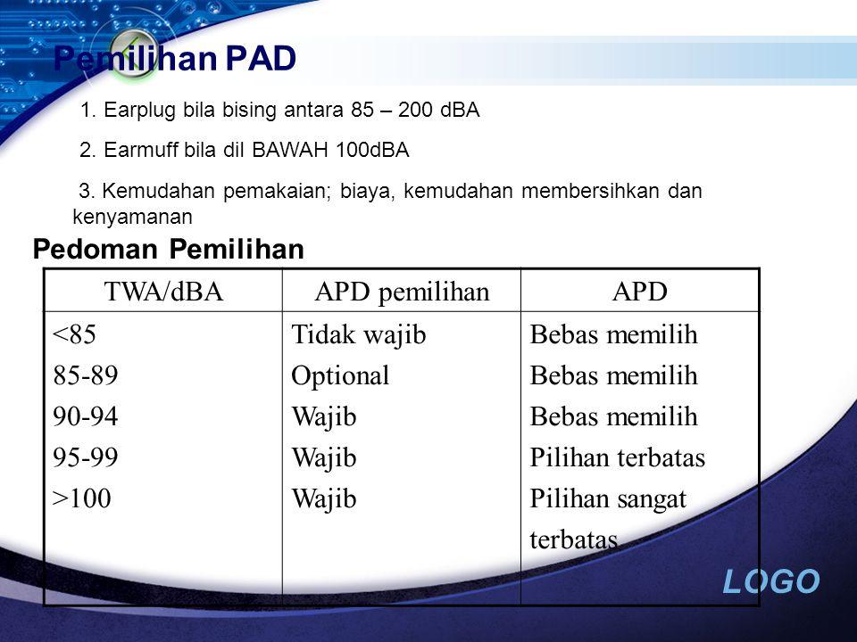 LOGO faktor yang mempengaruhi PENGGUNAAN APD 1.