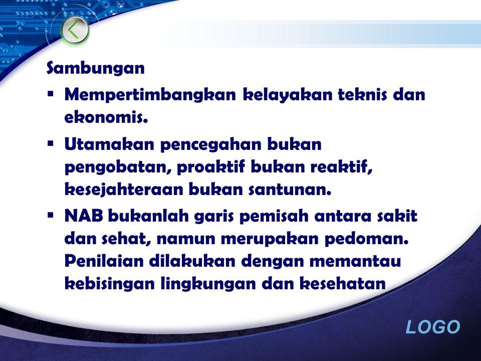 LOGO Yang diperhatikan beberapa hal, antara lain (IDKI 1994): 1.