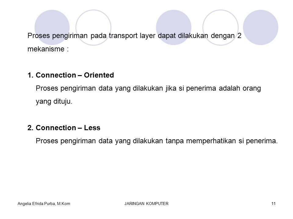 Angelia Efrida Purba, M.KomJARINGAN KOMPUTER11 Proses pengiriman pada transport layer dapat dilakukan dengan 2 mekanisme : 1.