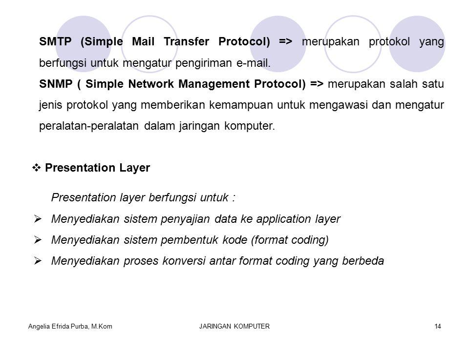 Angelia Efrida Purba, M.KomJARINGAN KOMPUTER14 SMTP (Simple Mail Transfer Protocol) => merupakan protokol yang berfungsi untuk mengatur pengiriman e-mail.