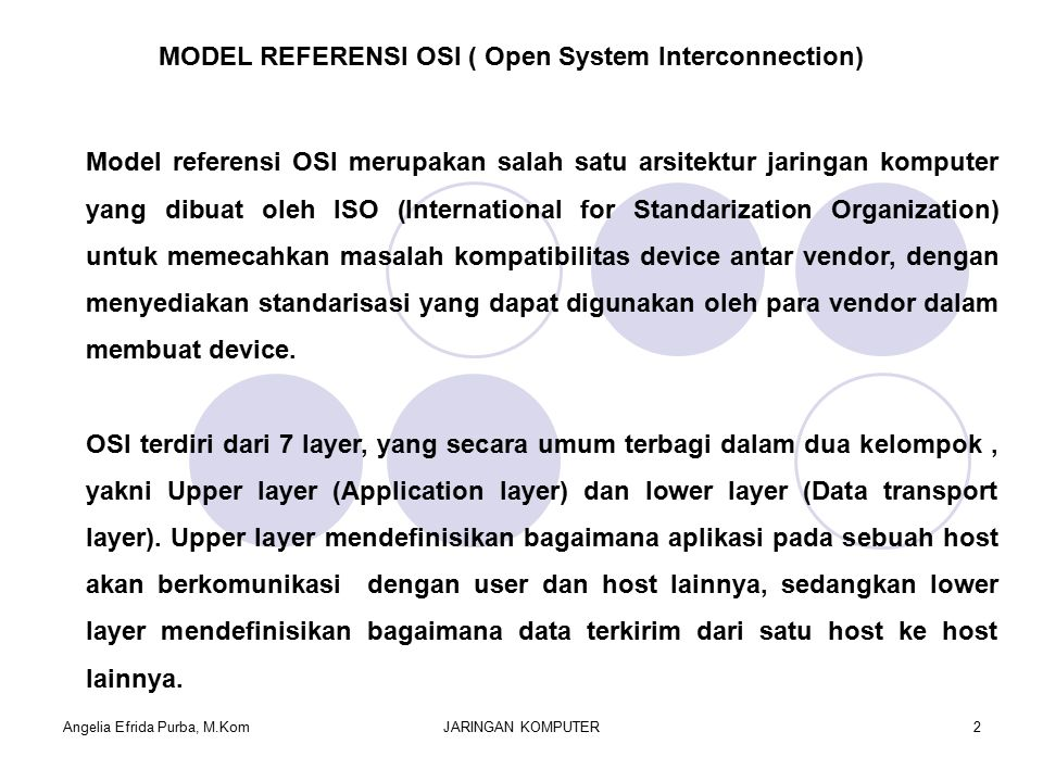 Angelia Efrida Purba, M.KomJARINGAN KOMPUTER3 Model referensi OSI terdiri dari 7 layer antara lain :  Application layer  Presentation layer  Session layer  Transport layer  Network layer  Data link layer  Physical layer Upper Layer Lower Layer