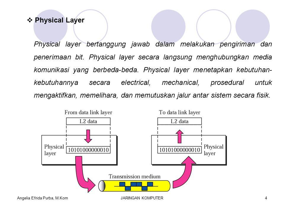 Angelia Efrida Purba, M.KomJARINGAN KOMPUTER4  Physical Layer Physical layer bertanggung jawab dalam melakukan pengiriman dan penerimaan bit.