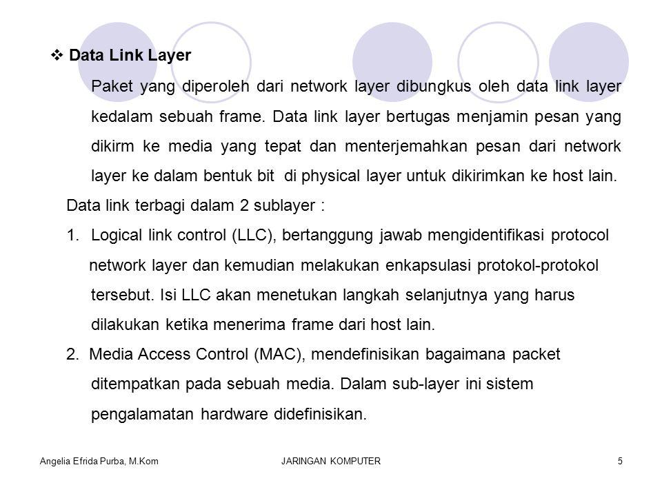 Angelia Efrida Purba, M.KomJARINGAN KOMPUTER5  Data Link Layer Paket yang diperoleh dari network layer dibungkus oleh data link layer kedalam sebuah frame.