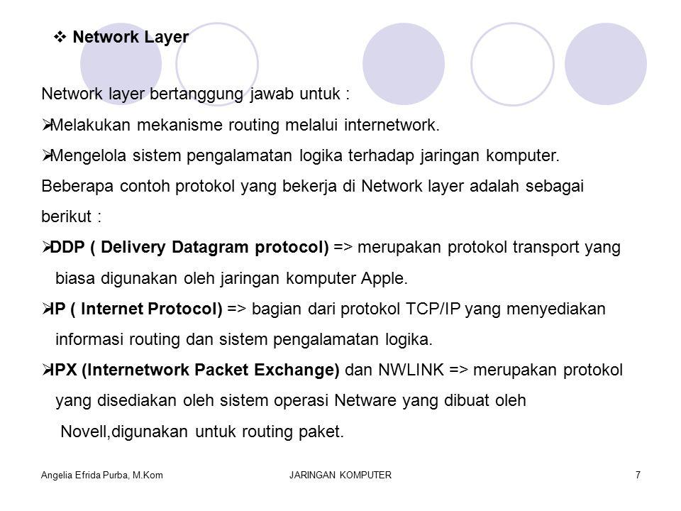 Angelia Efrida Purba, M.KomJARINGAN KOMPUTER7  Network Layer Network layer bertanggung jawab untuk :  Melakukan mekanisme routing melalui internetwork.