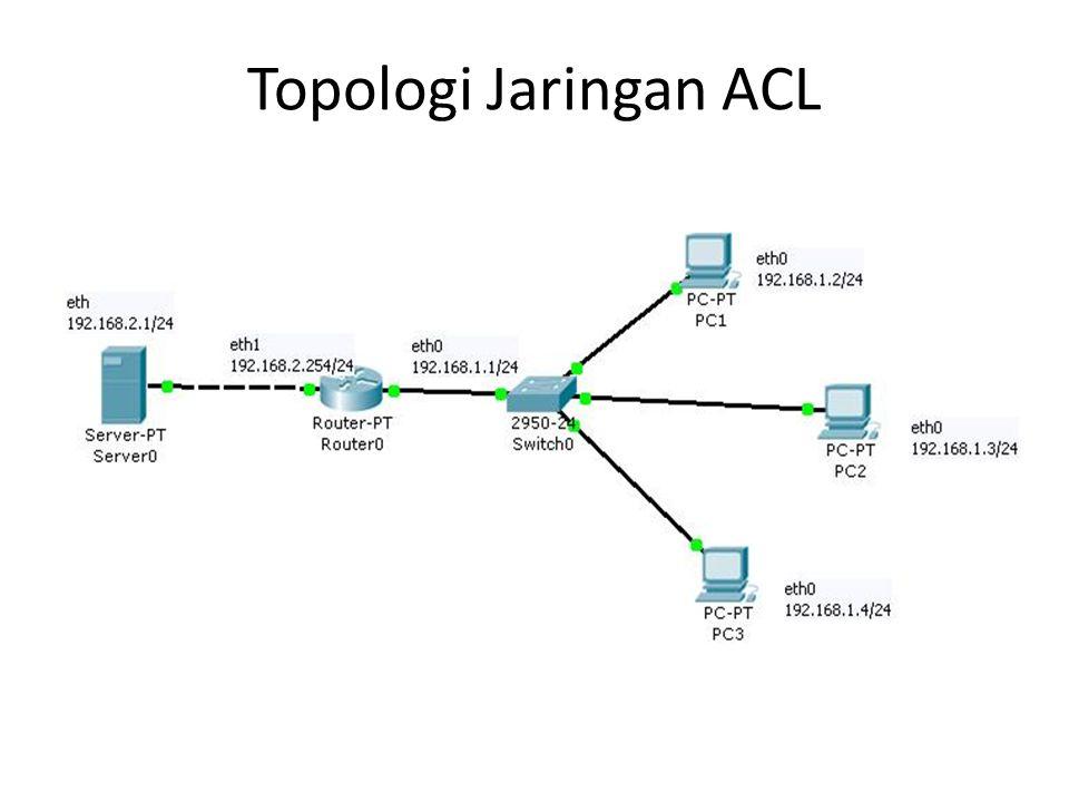 Penentuan Rule Client dengan nama pc_1 dan pc_3 dapat melakukan koneksi dengan server tetapi untuk client dengan nama pc_2 dilarang untuk melakukan koneksi degan server.