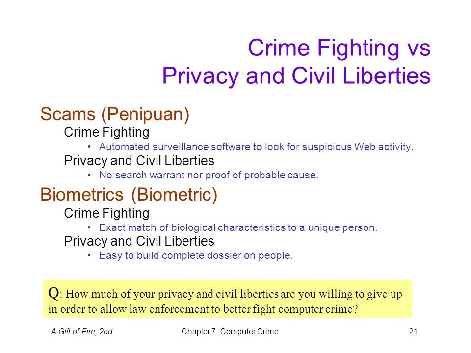 A Gift of Fire, 2edChapter 7: Computer Crime21 Crime Fighting vs Privacy and Civil Liberties Scams (Penipuan) Crime Fighting Automated surveillance software to look for suspicious Web activity.