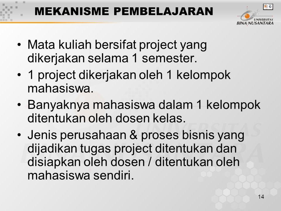 14 MEKANISME PEMBELAJARAN Mata kuliah bersifat project yang dikerjakan selama 1 semester.