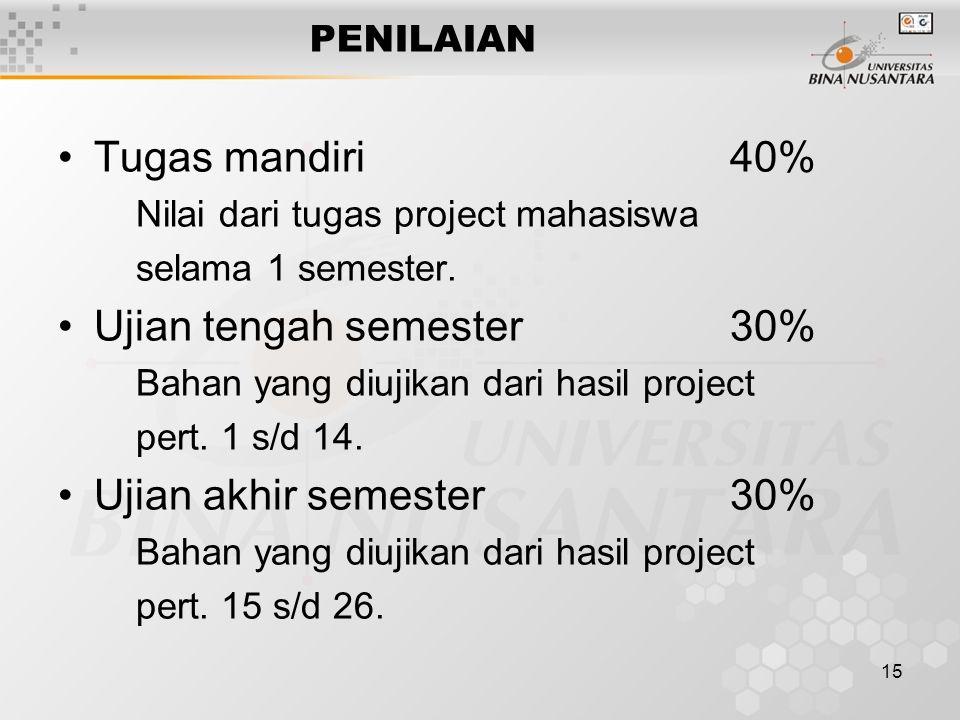 15 PENILAIAN Tugas mandiri40% Nilai dari tugas project mahasiswa selama 1 semester.