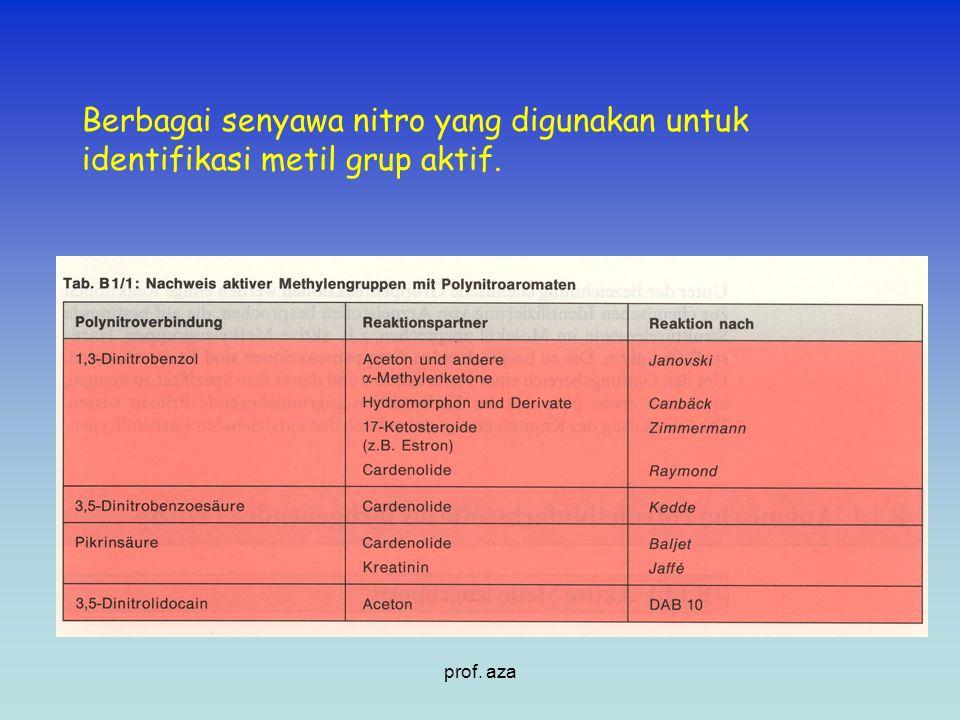 Berbagai senyawa nitro yang digunakan untuk identifikasi metil grup aktif. prof. aza