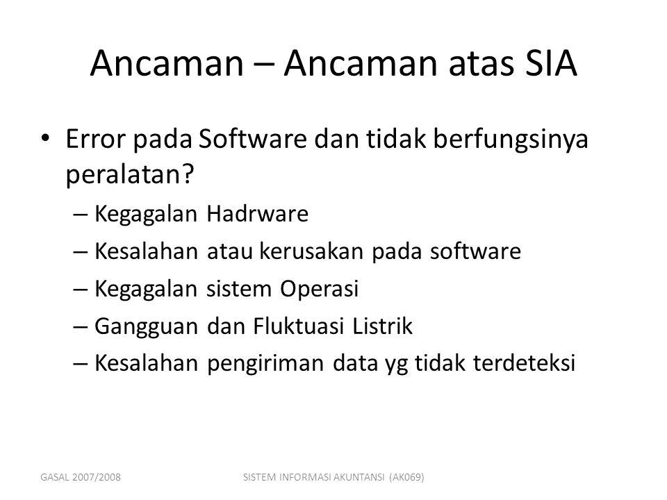 GASAL 2007/2008SISTEM INFORMASI AKUNTANSI (AK069) Ancaman – Ancaman atas SIA Error pada Software dan tidak berfungsinya peralatan.