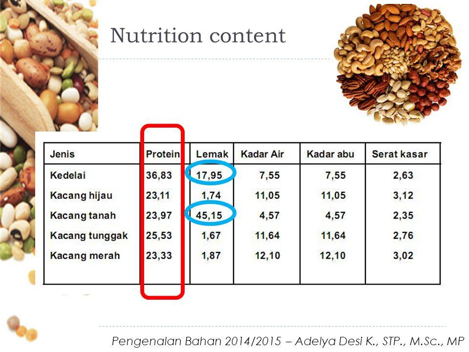 Nutrition content Pengenalan Bahan 2014/2015 – Adelya Desi K., STP., M.Sc., MP