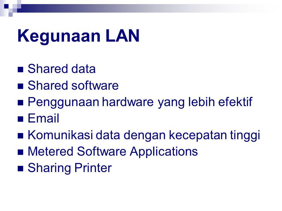Kegunaan LAN Shared data Shared software Penggunaan hardware yang lebih efektif Email Komunikasi data dengan kecepatan tinggi Metered Software Applica