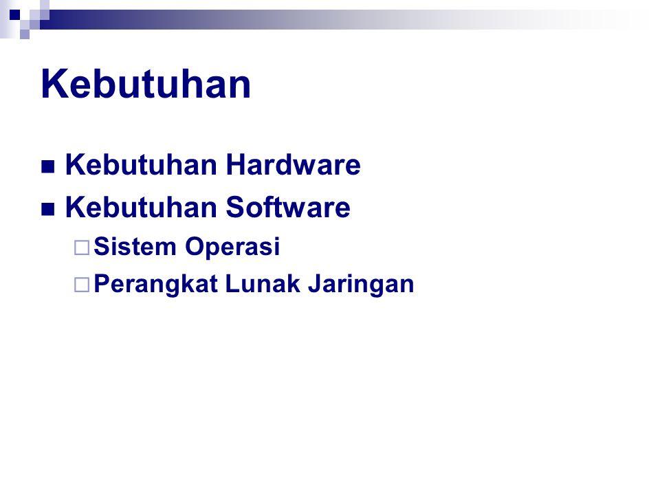 Kebutuhan Kebutuhan Hardware Kebutuhan Software  Sistem Operasi  Perangkat Lunak Jaringan