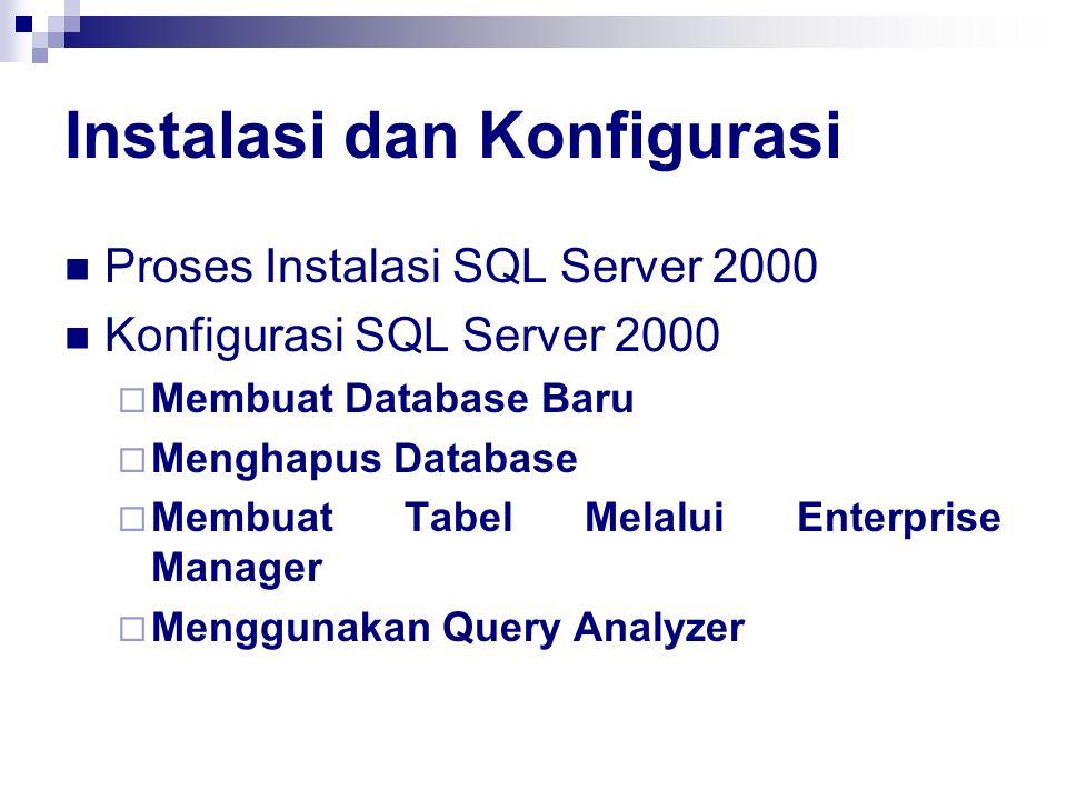 Instalasi dan Konfigurasi Proses Instalasi SQL Server 2000 Konfigurasi SQL Server 2000  Membuat Database Baru  Menghapus Database  Membuat Tabel Me