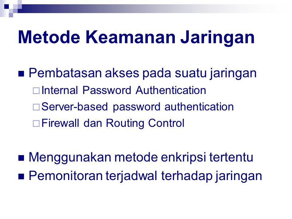 Metode Keamanan Jaringan Pembatasan akses pada suatu jaringan  Internal Password Authentication  Server-based password authentication  Firewall dan