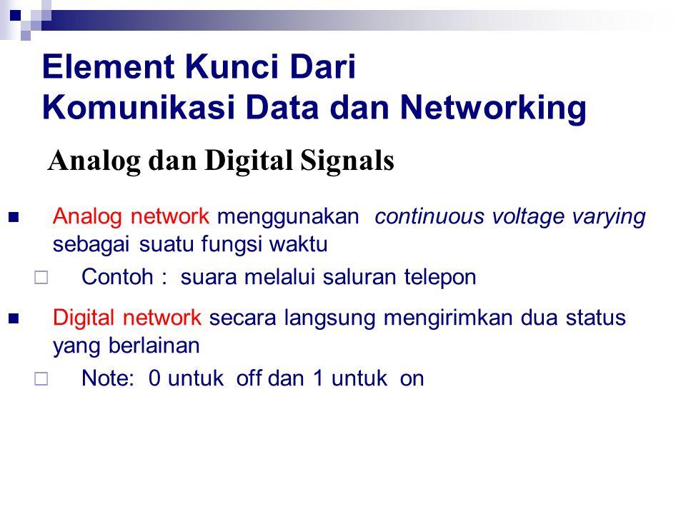 Analog network menggunakan continuous voltage varying sebagai suatu fungsi waktu  Contoh : suara melalui saluran telepon Digital network secara langs