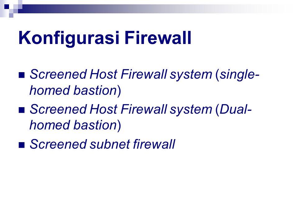 Konfigurasi Firewall Screened Host Firewall system (single- homed bastion) Screened Host Firewall system (Dual- homed bastion) Screened subnet firewal