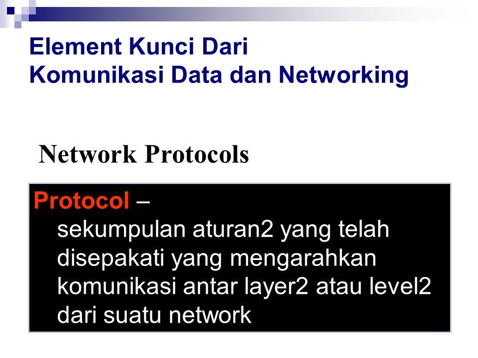Network Protocols Protocol – sekumpulan aturan2 yang telah disepakati yang mengarahkan komunikasi antar layer2 atau level2 dari suatu network Element