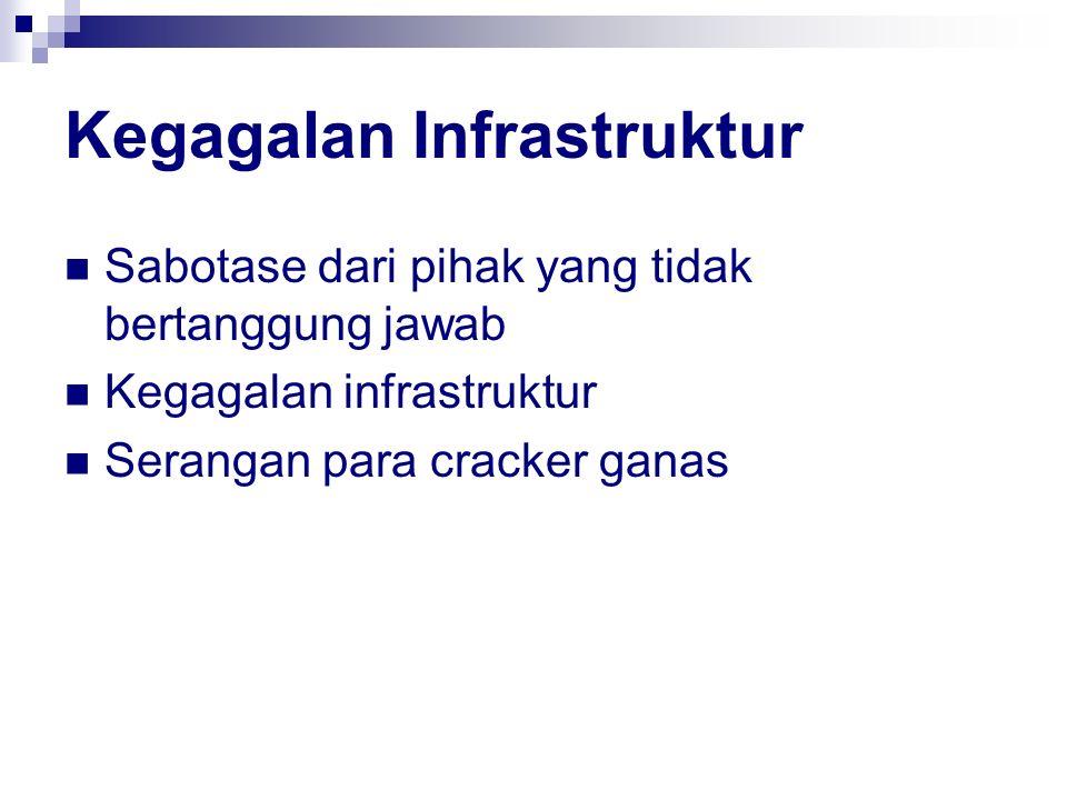 Kegagalan Infrastruktur Sabotase dari pihak yang tidak bertanggung jawab Kegagalan infrastruktur Serangan para cracker ganas