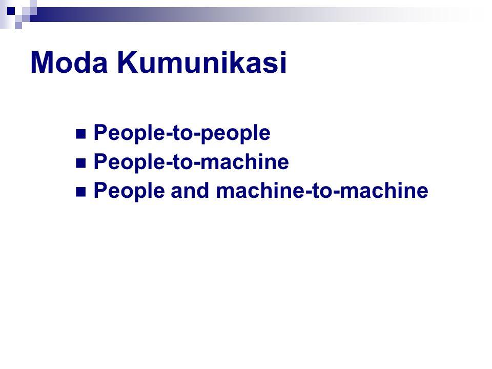 People-to-people People-to-machine People and machine-to-machine Moda Kumunikasi