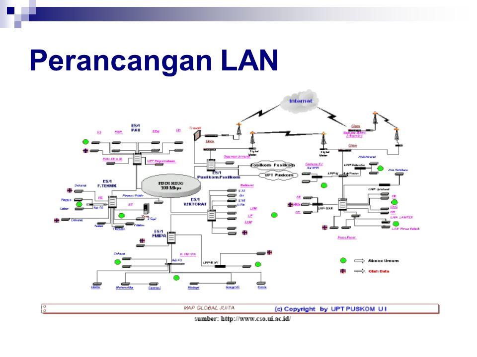 Perancangan LAN