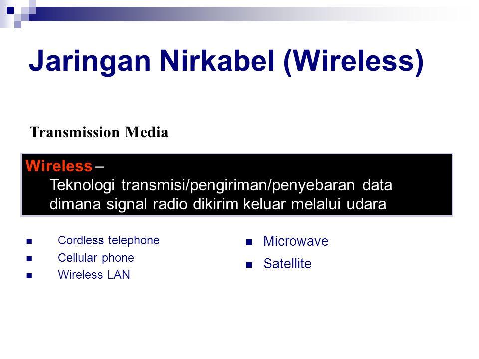 Cordless telephone Cellular phone Wireless LAN Microwave Satellite Transmission Media Wireless – Teknologi transmisi/pengiriman/penyebaran data dimana