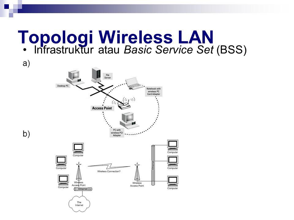 Topologi Wireless LAN Infrastruktur atau Basic Service Set (BSS) a) b)