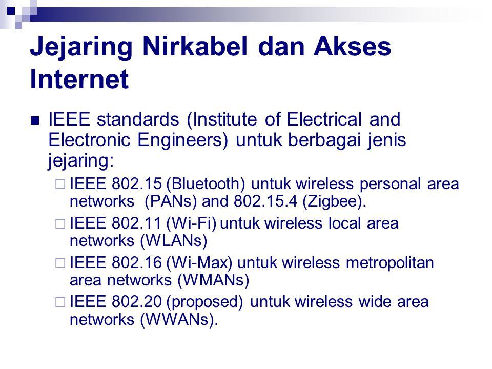 Jejaring Nirkabel dan Akses Internet IEEE standards (Institute of Electrical and Electronic Engineers) untuk berbagai jenis jejaring:  IEEE 802.15 (B