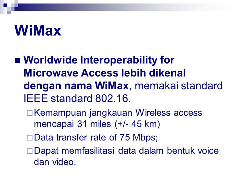 WiMax Worldwide Interoperability for Microwave Access lebih dikenal dengan nama WiMax, memakai standard IEEE standard 802.16.  Kemampuan jangkauan Wi