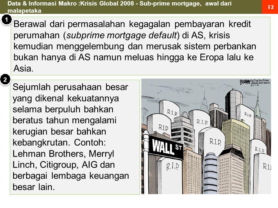 12 Data & Informasi Makro :Krisis Global 2008 - Sub-prime mortgage, awal dari malapetaka Berawal dari permasalahan kegagalan pembayaran kredit perumahan (subprime mortgage default) di AS, krisis kemudian menggelembung dan merusak sistem perbankan bukan hanya di AS namun meluas hingga ke Eropa lalu ke Asia.